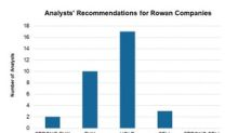 Analysts' Revisions for Ensco and Rowan Companies