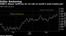 HSBC Doubles Down on Dollar as Morgan Stanley Calls Its Peak