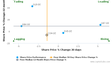 comdirect bank AG breached its 50 day moving average in a Bearish Manner : COM-DE : April 20, 2017