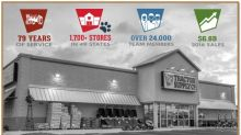 Tractor Supply Keeps on Creating Value for Shareholders