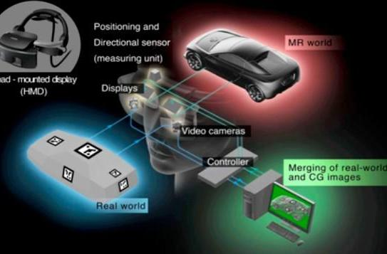 Canon overhauls Mixed Reality platform with new head-mounted display