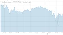 Trending: Venezuelan Economy in Meltdown Amid Political Strife
