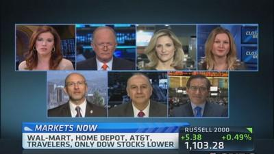 Closing Bell Exchange: Fed buys time