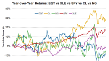 How Did EQT Stock React to the Midstream Spin-Off News?