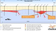 Discovery of new >2km gold trend in air-core drilling at Karri Target indicates potential for a significant gold system