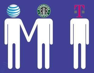 T-Mobile files suit against Starbucks over WiFi transition to AT&T
