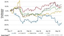 Is Jagged Peak Energy's Valuation Justified?