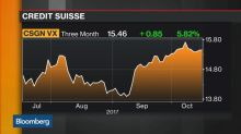 Credit Suisse Said to Be Target of Activist Investor