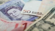 USD waits for the CPI, GBP already got a boost from the BoE.