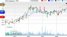 MGM Resorts (MGM) Stock Rises on Q1 Earnings & Revenue Beat