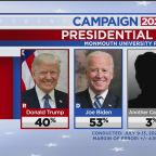Poll: Joe Biden Holds Lead Over President Trump Among All Registered Voters In Pa.