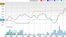 Why Grupo Financiero Galicia (GGAL) Stock Might be a Great Pick