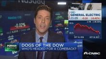 Which dog of the Dow will make a comeback?
