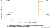 NWF Group Plc breached its 50 day moving average in a Bearish Manner : NWF-GB : January 11, 2017