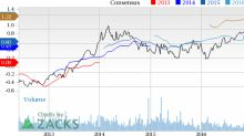 MGM Resorts (MGM) Up 2.6% Since Earnings Report: Can It Continue?