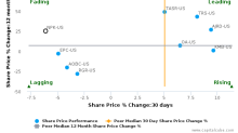 National Presto Industries, Inc. breached its 50 day moving average in a Bearish Manner : NPK-US : February 28, 2017