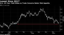Rendimientos del Tesoro caen a sus niveles más bajos desde 2017