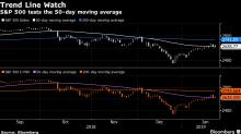 Stocks Climb From Lows as Growth Debate Heats Up: Markets Wrap