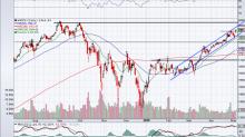 5 Top Stock Trades for Monday: AMZN, X, IWM, MU