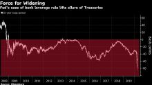 Fed's Regulatory Relief May End Distortion in $124 Trillion Market
