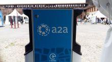 A2A in rialzo grazie alla promozione di Bca IMI