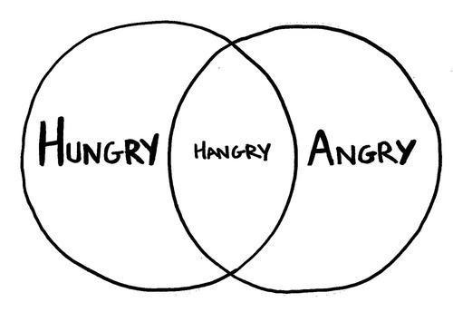 Image result for hangry