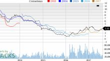 Gerdau (GGB) Q2 Net Income Falls Y/Y, Steel Production Weak