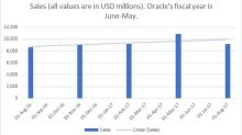 Oracle Corp to Post 2nd Quarter 2018 Figures