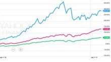 4 Biotech Stocks to Watch This Quarter