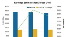 What Could Drive Kinross Gold's Margins Higher?