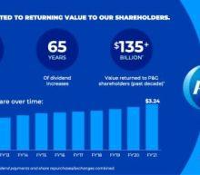 P&G Declares Dividend Increase