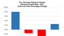 Is Disney Acquiring Fox for $52 Billion or $66 Billion?