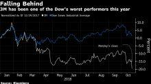 3M Slides After Cutting Profit Forecast Again on Sales Slump