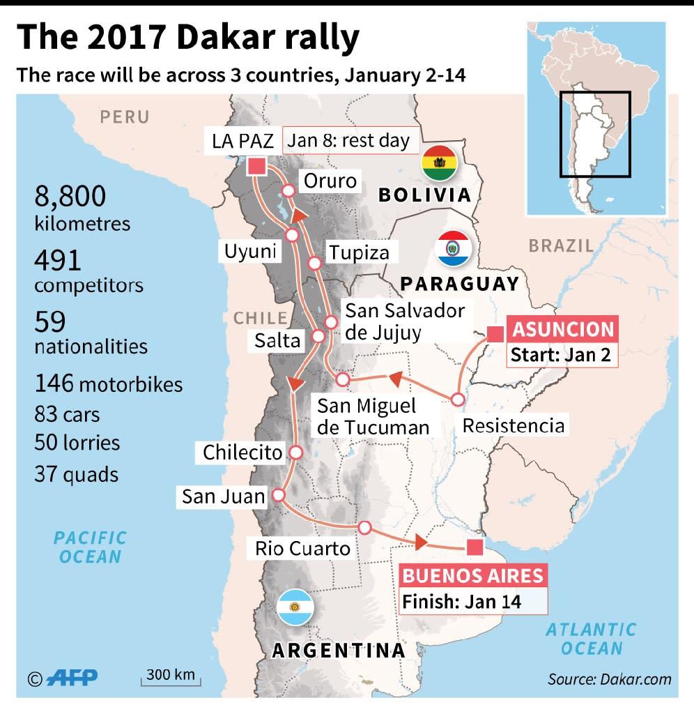 The 2017 Dakar rally (AFP Photo/Jonathan JACOBSEN)