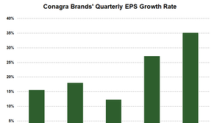Factors behind Conagra Brands' Stellar Fiscal Q4 EPS