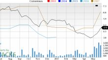 Is Aerohive Networks (HIVE) a Great Growth Stock?
