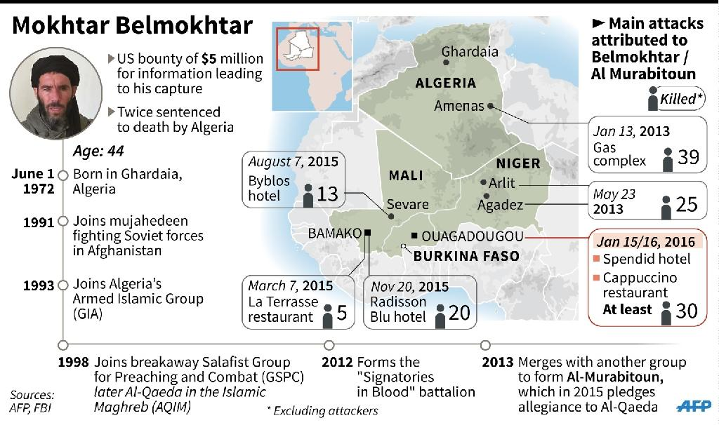 Profile of Mokhtar Belmokhtar, a key Al-Qaeda ally in North Africa, thought to have been killed in a French air strike (AFP Photo/Jonathan JACOBSEN)