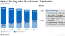 NetApp Looks to Pivot toward High-Growth Segments
