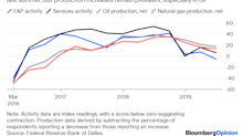 Rising Oil Prices Will Test Frackers