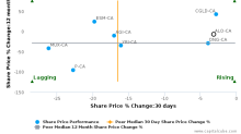 Alio Gold, Inc. breached its 50 day moving average in a Bearish Manner : ALO-CA : October 6, 2017