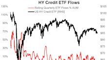 ChartBrief 204 - HY Investors on the Run
