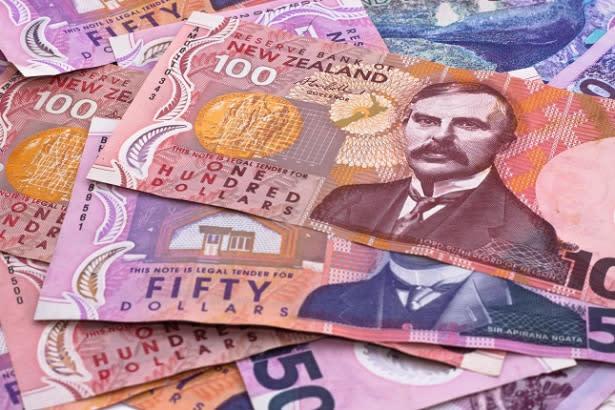 NZD/USD: New Zealand Dollar - US Dollar Rate, Chart & News