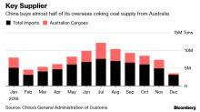 China Delays Coal Imports From Australia