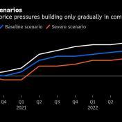 歐洲央行拉加德預期通脹減緩 因危機將改變經濟
