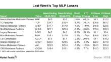 Top MLP Losses in the Week Ending April 6