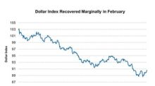 Does Recovery in US Dollar Index Suggest a Stronger Economy?
