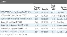 Building a Low-Cost, Fossil-Fuel-Free ETF Portfolio