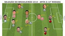 Melhor atuação do campeonato faz Flamengo dar um salto no Ranking de Desempenho