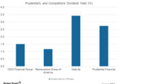 How Prudential Financial's Individual Annuities Segment Performed