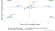 Alleghany Corp. breached its 50 day moving average in a Bearish Manner : Y-US : August 9, 2017